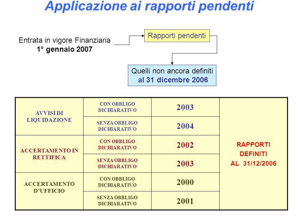 Applicazione ai rapporti pendenti Entrata in vigore Finanziaria 1° gennaio 2007 Rapporti pendenti Quelli non ancora definiti al 31 dicembre 2006 AVVIS