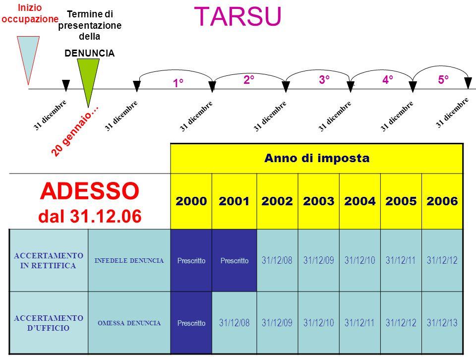 TARSU Anno di imposta ADESSO dal 31.12.06 2000200120022003200420052006 ACCERTAMENTO IN RETTIFICA INFEDELE DENUNCIA Prescritto 31/12/0831/12/0931/12/10