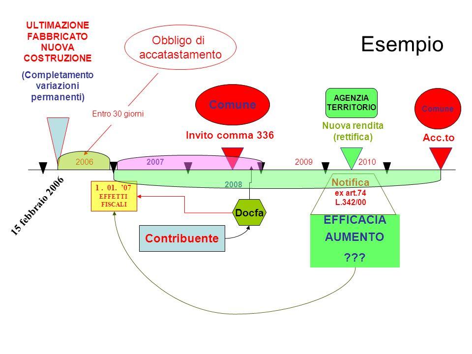 Esempio ULTIMAZIONE FABBRICATO NUOVA COSTRUZIONE (Completamento variazioni permanenti) 1 5 f e b b r a i o 2 0 0 6 20062007 2008 20092010 Obbligo di a