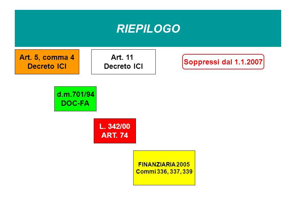 RIEPILOGO d.m.701/94 DOC-FA L. 342/00 ART. 74 FINANZIARIA 2005 Commi 336, 337, 339 Art. 5, comma 4 Decreto ICI Art. 11 Decreto ICI Soppressi dal 1.1.2