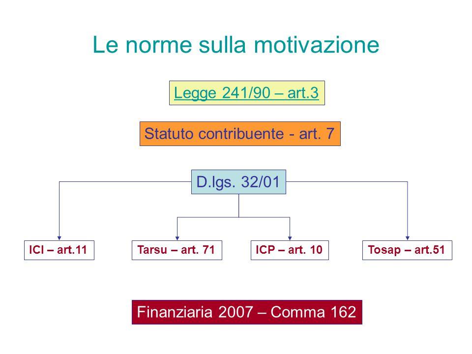 Le norme sulla motivazione Legge 241/90 – art.3 Statuto contribuente - art. 7 D.lgs. 32/01 ICI – art.11Tarsu – art. 71ICP – art. 10Tosap – art.51 Fina