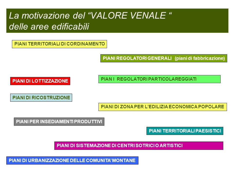 La motivazione del VALORE VENALE delle aree edificabili PIANI TERRITORIALI DI CORDINAMENTO PIANI REGOLATORI GENERALI (piani di fabbricazione) PIAN I R
