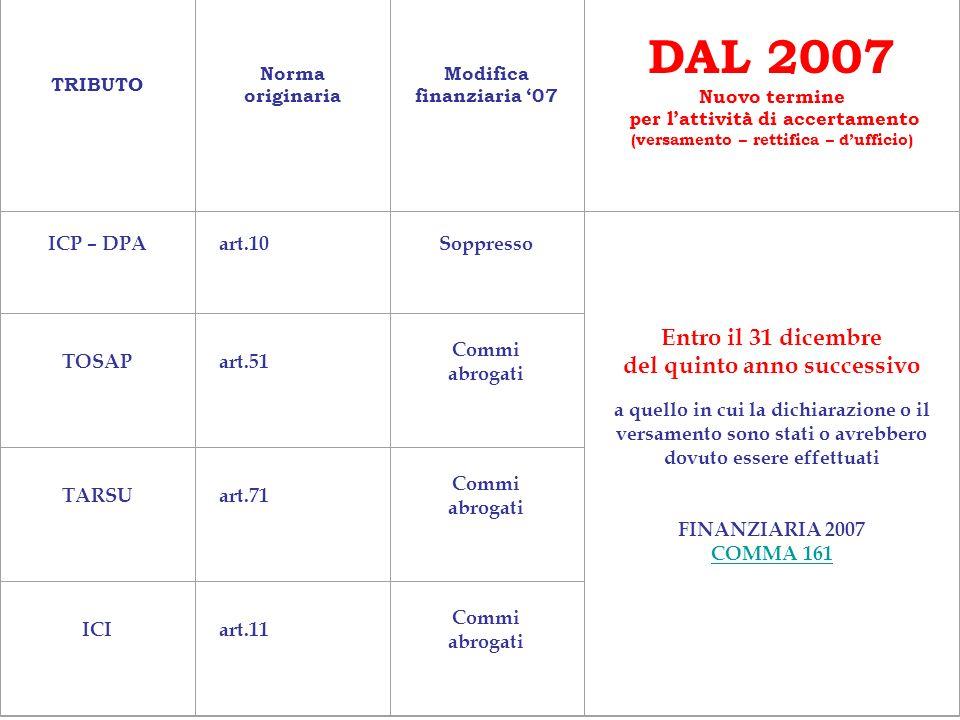 SITUAZIONE DOPO LA FINANZIARIA 2007 d.lgs. 504/92 TRIBUTO Norma originaria Modifica finanziaria 07 DAL 2007 Nuovo termine per lattività di accertament