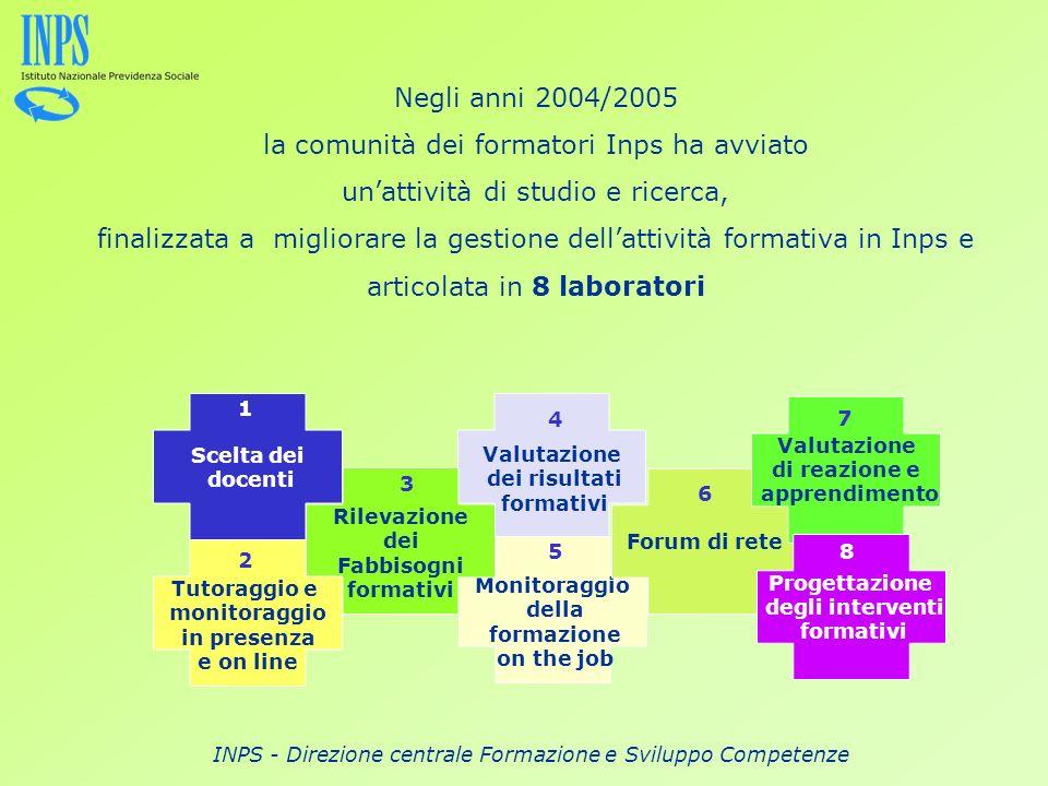 INPS - Direzione centrale Formazione e Sviluppo Competenze Negli anni 2004/2005 la comunità dei formatori Inps ha avviato unattività di studio e ricer