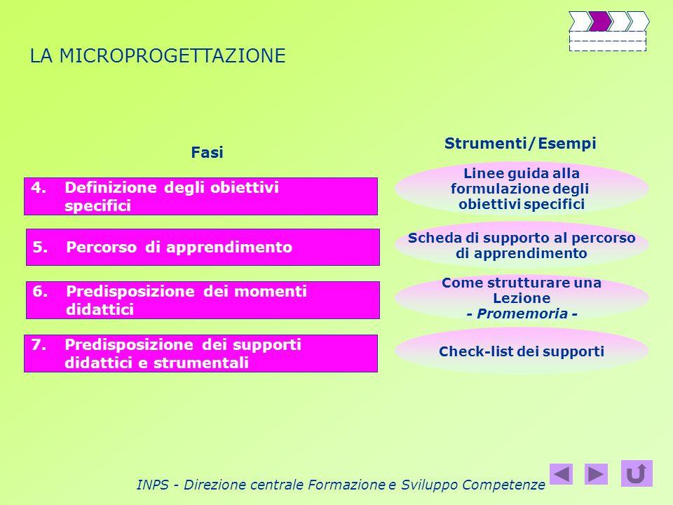 INPS - Direzione centrale Formazione e Sviluppo Competenze LA MICROPROGETTAZIONE 4.Definizione degli obiettivi specifici 5.Percorso di apprendimento 6