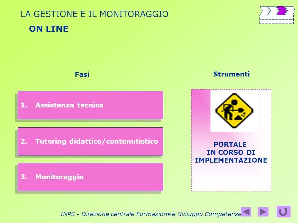 INPS - Direzione centrale Formazione e Sviluppo Competenze LA GESTIONE E IL MONITORAGGIO 1.Assistenza tecnicaAssistenza tecnica 1.Assistenza tecnicaAs
