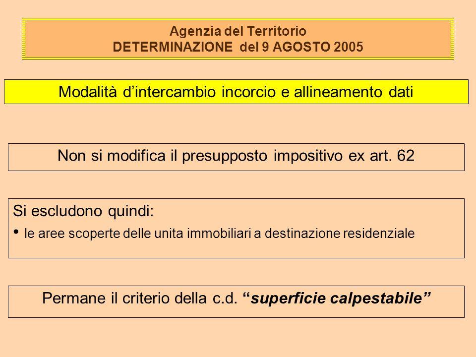 Agenzia del Territorio DETERMINAZIONE del 9 AGOSTO 2005 Modalità dintercambio incorcio e allineamento dati Non si modifica il presupposto impositivo ex art.