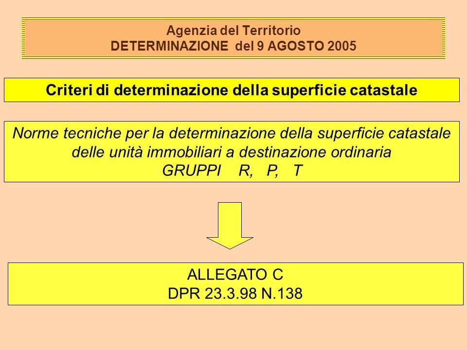 Agenzia del Territorio DETERMINAZIONE del 9 AGOSTO 2005 Criteri di determinazione della superficie catastale Norme tecniche per la determinazione della superficie catastale delle unità immobiliari a destinazione ordinaria GRUPPI R, P, T ALLEGATO C DPR 23.3.98 N.138