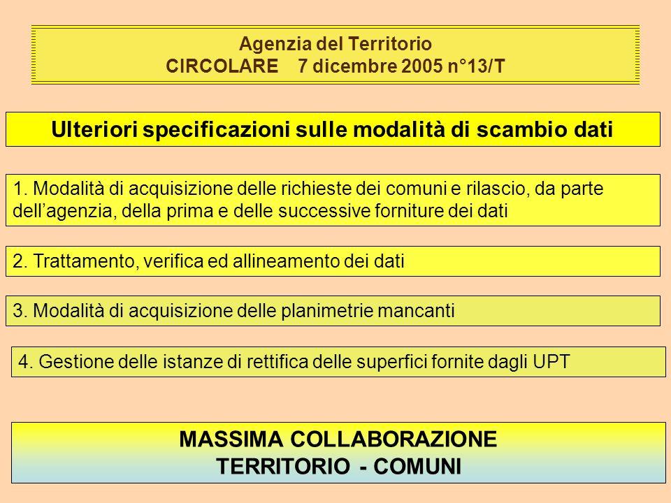 Agenzia del Territorio CIRCOLARE 7 dicembre 2005 n°13/T Ulteriori specificazioni sulle modalità di scambio dati 1.