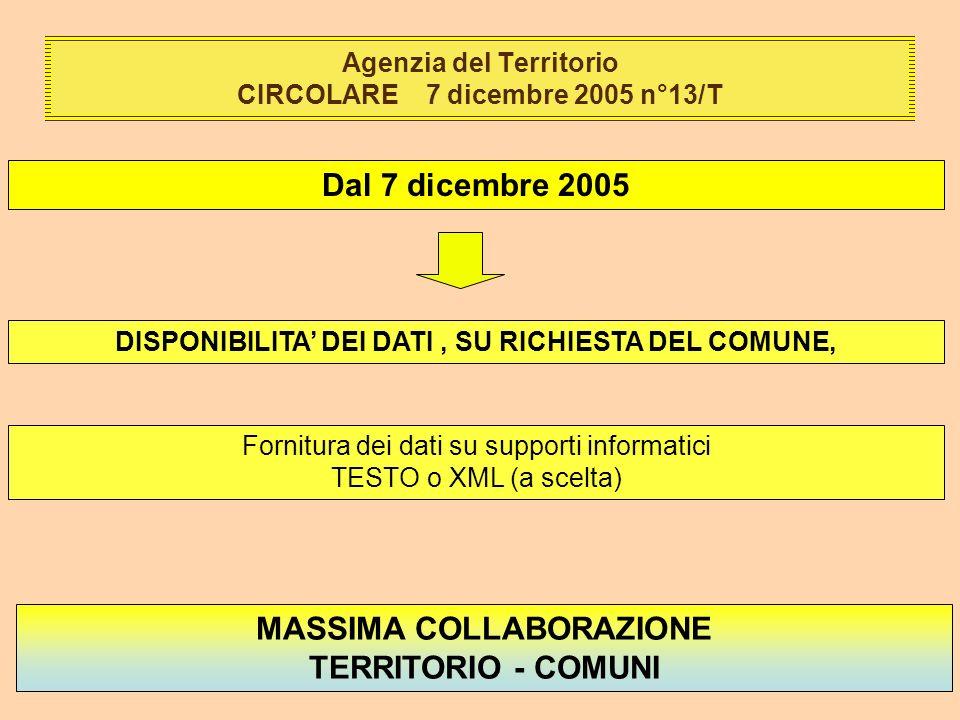Agenzia del Territorio CIRCOLARE 7 dicembre 2005 n°13/T Dal 7 dicembre 2005 DISPONIBILITA DEI DATI, SU RICHIESTA DEL COMUNE, Fornitura dei dati su supporti informatici TESTO o XML (a scelta) MASSIMA COLLABORAZIONE TERRITORIO - COMUNI