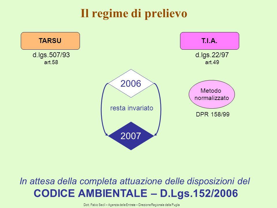 Il regime di prelievo TARSUT.I.A.