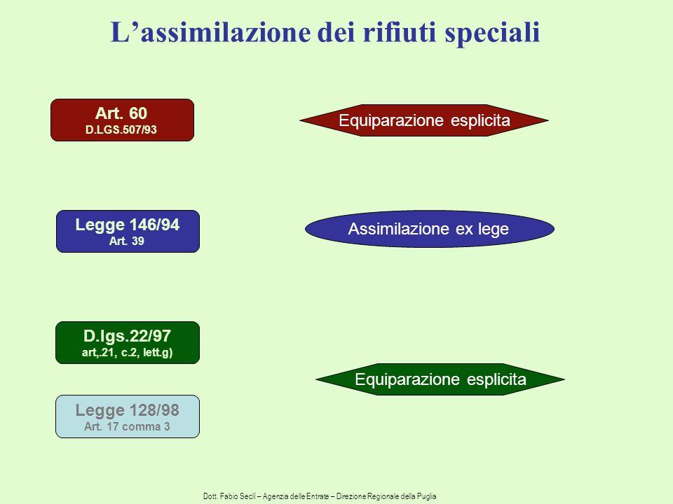 Lassimilazione dei rifiuti speciali Art. 60 D.LGS.507/93 Legge 146/94 Art.