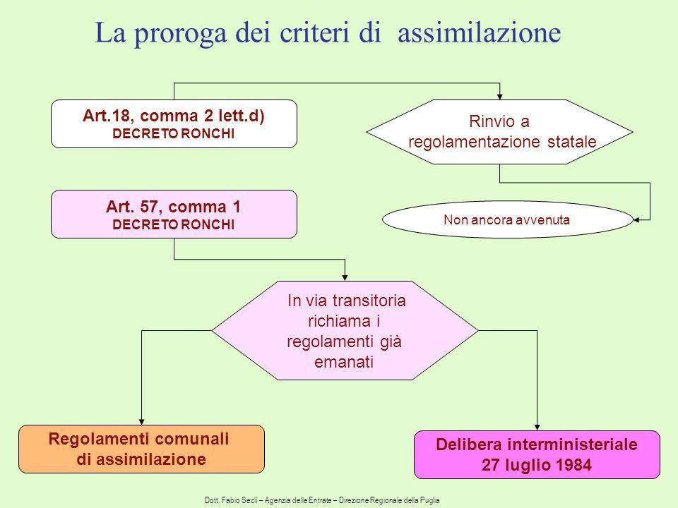 La proroga dei criteri di assimilazione Art.18, comma 2 lett.d) DECRETO RONCHI Rinvio a regolamentazione statale Non ancora avvenuta Art.