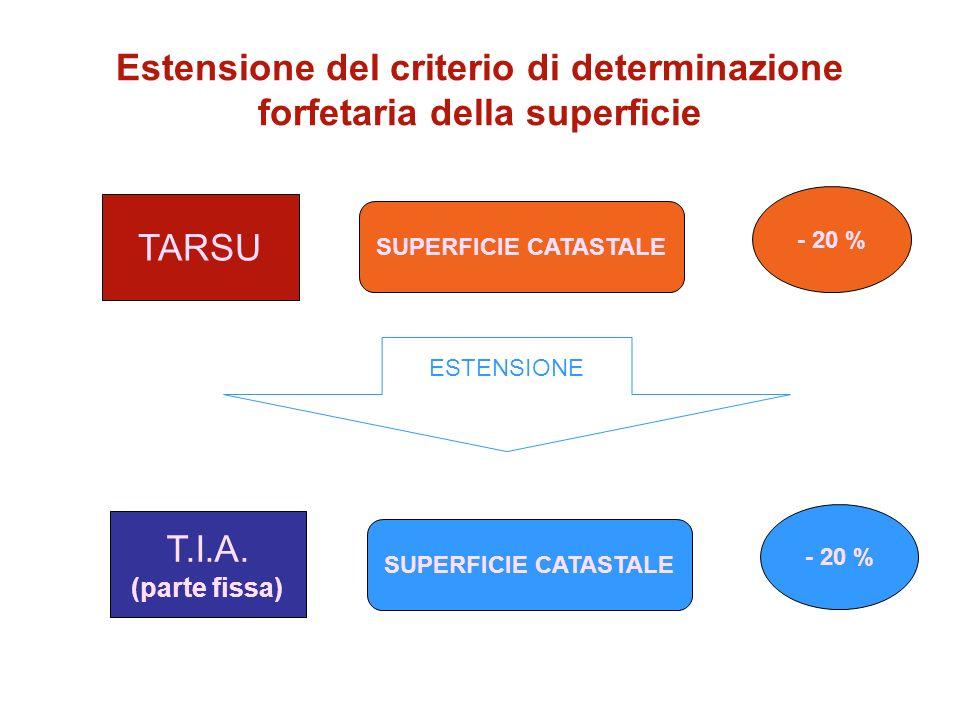 Estensione del criterio di determinazione forfetaria della superficie TARSU SUPERFICIE CATASTALE - 20 % T.I.A.