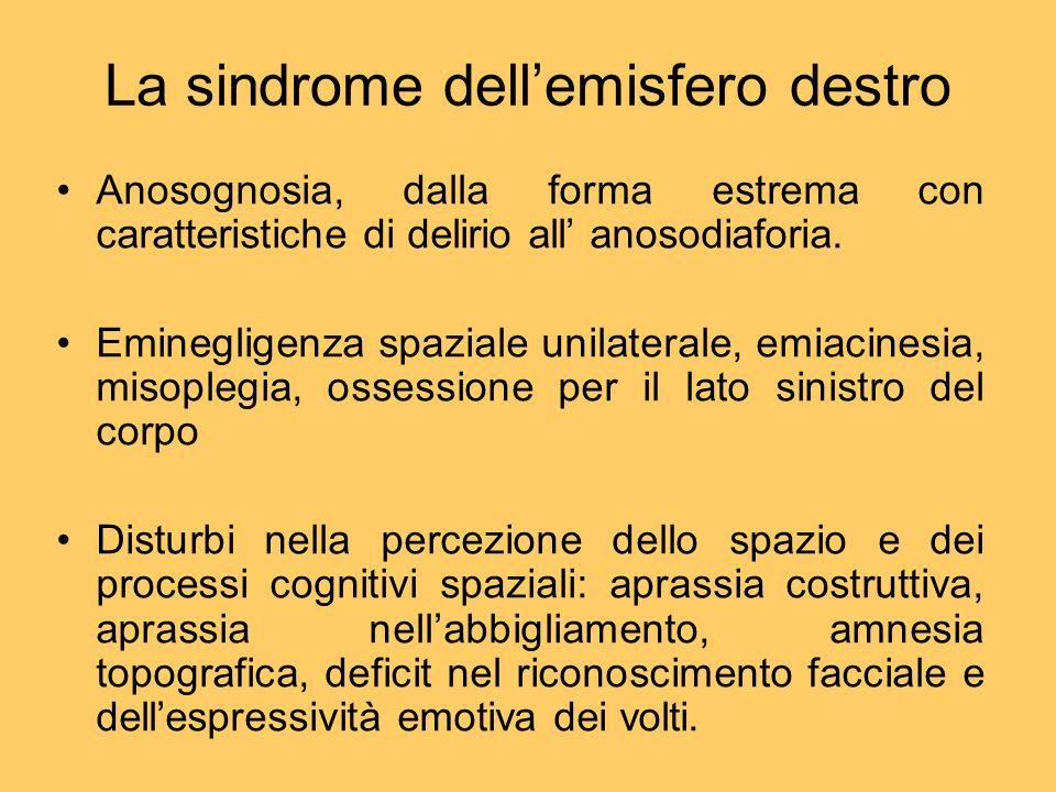 La sindrome dellemisfero destro Anosognosia, dalla forma estrema con caratteristiche di delirio all anosodiaforia. Eminegligenza spaziale unilaterale,