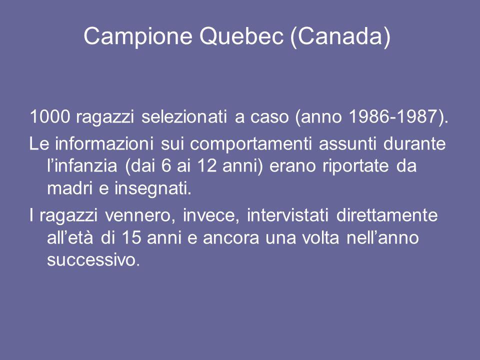 Campione Quebec (Canada) 1000 ragazzi selezionati a caso (anno 1986-1987).
