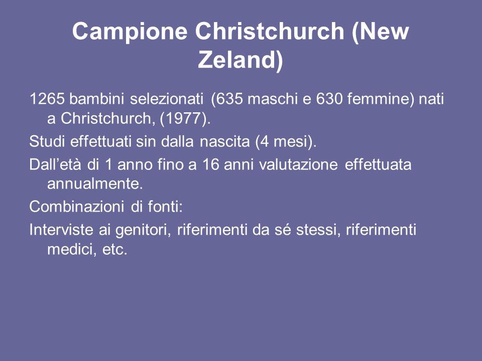Campione Christchurch (New Zeland) 1265 bambini selezionati (635 maschi e 630 femmine) nati a Christchurch, (1977).