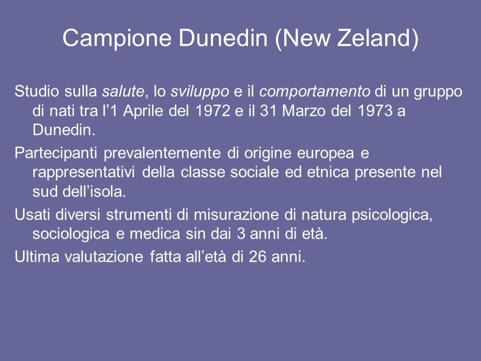 Campione Dunedin (New Zeland) Studio sulla salute, lo sviluppo e il comportamento di un gruppo di nati tra l1 Aprile del 1972 e il 31 Marzo del 1973 a Dunedin.