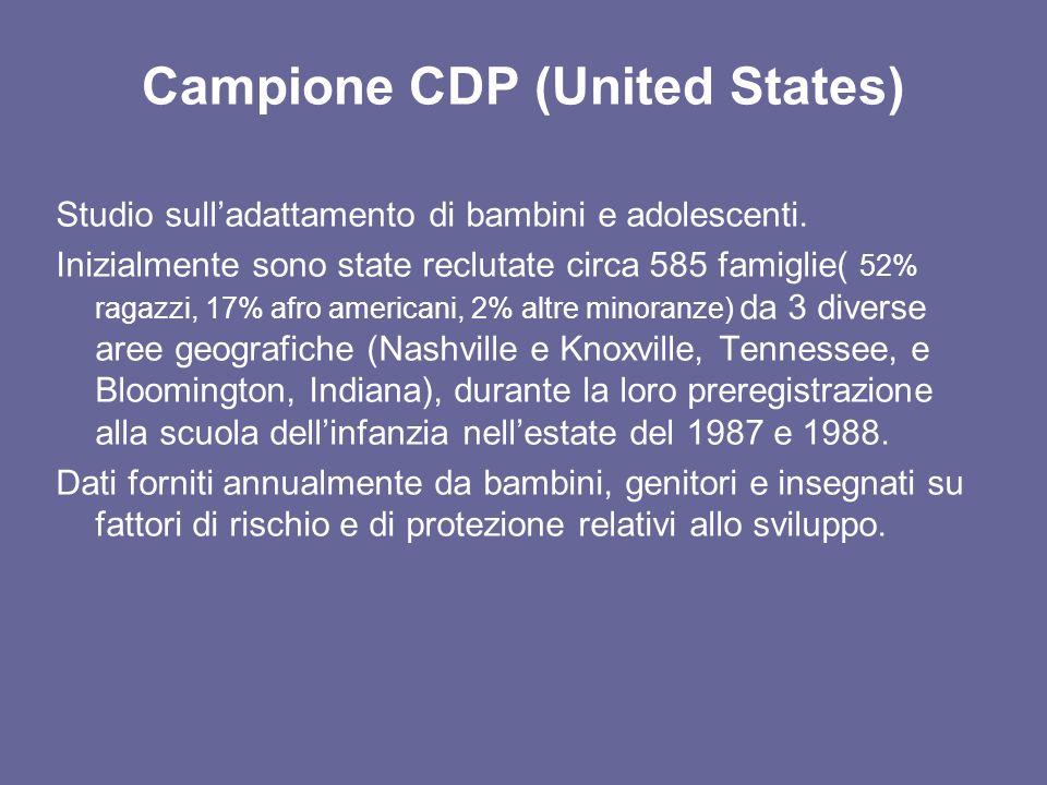 Campione CDP (United States) Studio sulladattamento di bambini e adolescenti.