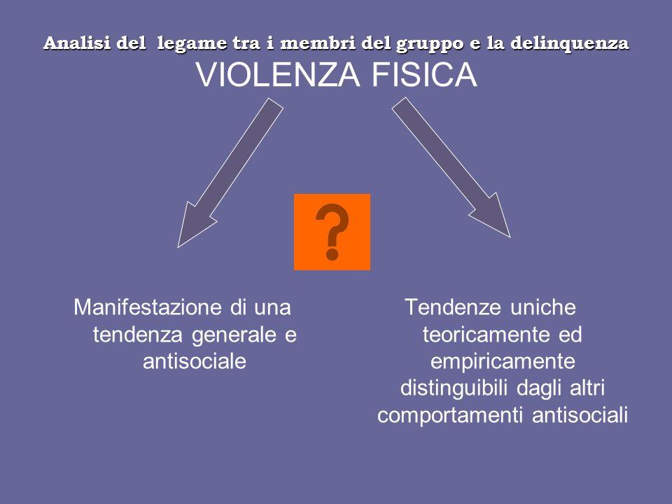 Analisi del legame tra i membri del gruppo e la delinquenza Analisi del legame tra i membri del gruppo e la delinquenza VIOLENZA FISICA Manifestazione di una tendenza generale e antisociale Tendenze uniche teoricamente ed empiricamente distinguibili dagli altri comportamenti antisociali
