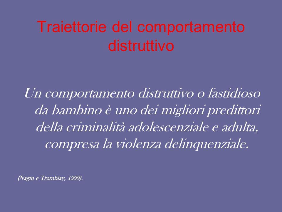 Traiettorie del comportamento distruttivo Un comportamento distruttivo o fastidioso da bambino è uno dei migliori predittori della criminalità adolescenziale e adulta, compresa la violenza delinquenziale.