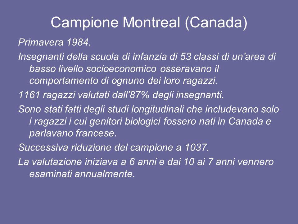 Campione Montreal (Canada) Primavera 1984.