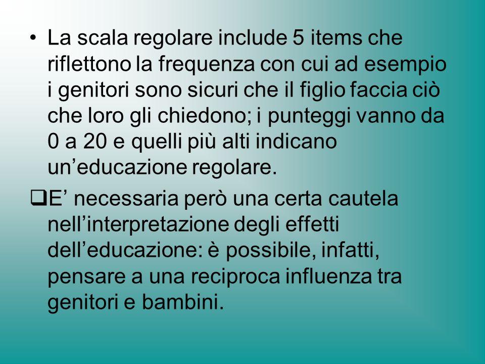 La scala regolare include 5 items che riflettono la frequenza con cui ad esempio i genitori sono sicuri che il figlio faccia ciò che loro gli chiedono; i punteggi vanno da 0 a 20 e quelli più alti indicano uneducazione regolare.
