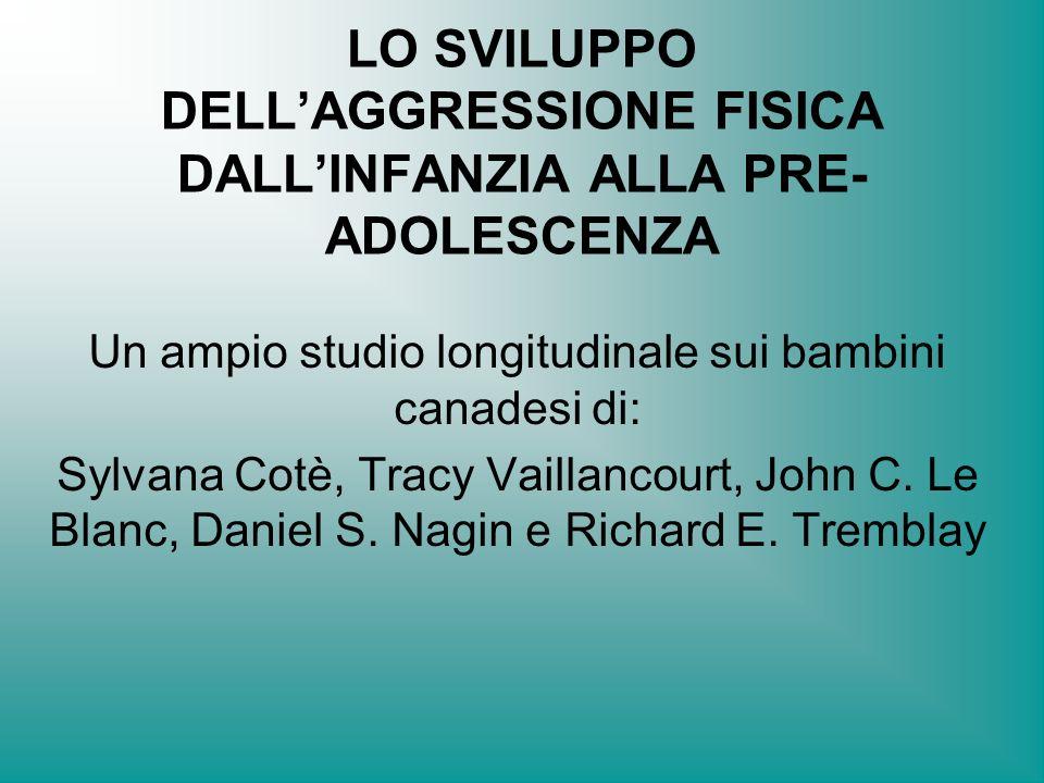 LO SVILUPPO DELLAGGRESSIONE FISICA DALLINFANZIA ALLA PRE- ADOLESCENZA Un ampio studio longitudinale sui bambini canadesi di: Sylvana Cotè, Tracy Vaillancourt, John C.