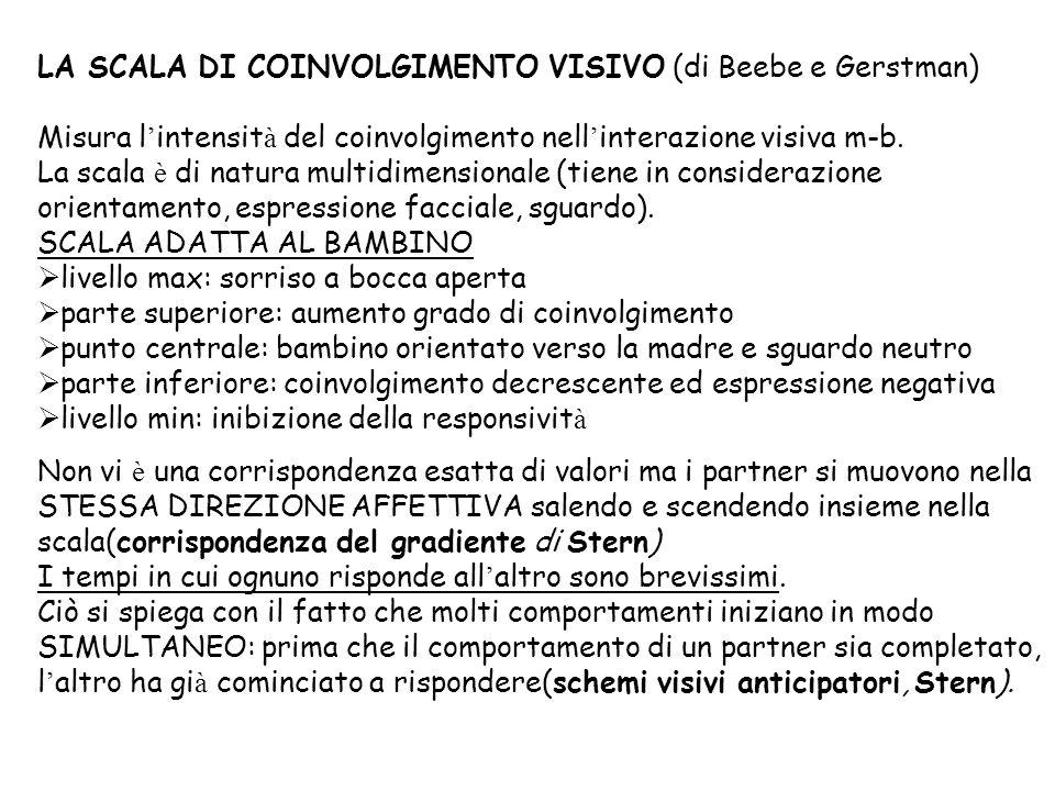 LA SCALA DI COINVOLGIMENTO VISIVO (di Beebe e Gerstman) Misura l intensit à del coinvolgimento nell interazione visiva m-b.