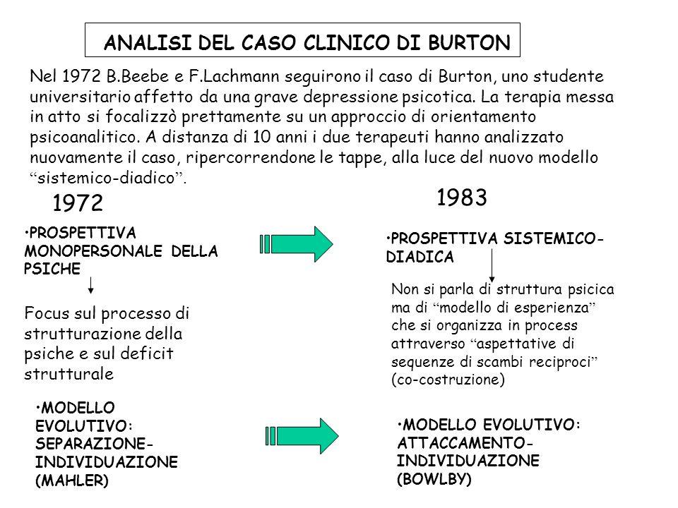 ANALISI DEL CASO CLINICO DI BURTON PROSPETTIVA MONOPERSONALE DELLA PSICHE PROSPETTIVA SISTEMICO- DIADICA Focus sul processo di strutturazione della psiche e sul deficit strutturale Non si parla di struttura psicica ma di modello di esperienza che si organizza in process attraverso aspettative di sequenze di scambi reciproci (co-costruzione) MODELLO EVOLUTIVO: SEPARAZIONE- INDIVIDUAZIONE (MAHLER) MODELLO EVOLUTIVO: ATTACCAMENTO- INDIVIDUAZIONE (BOWLBY) Nel 1972 B.Beebe e F.Lachmann seguirono il caso di Burton, uno studente universitario affetto da una grave depressione psicotica.