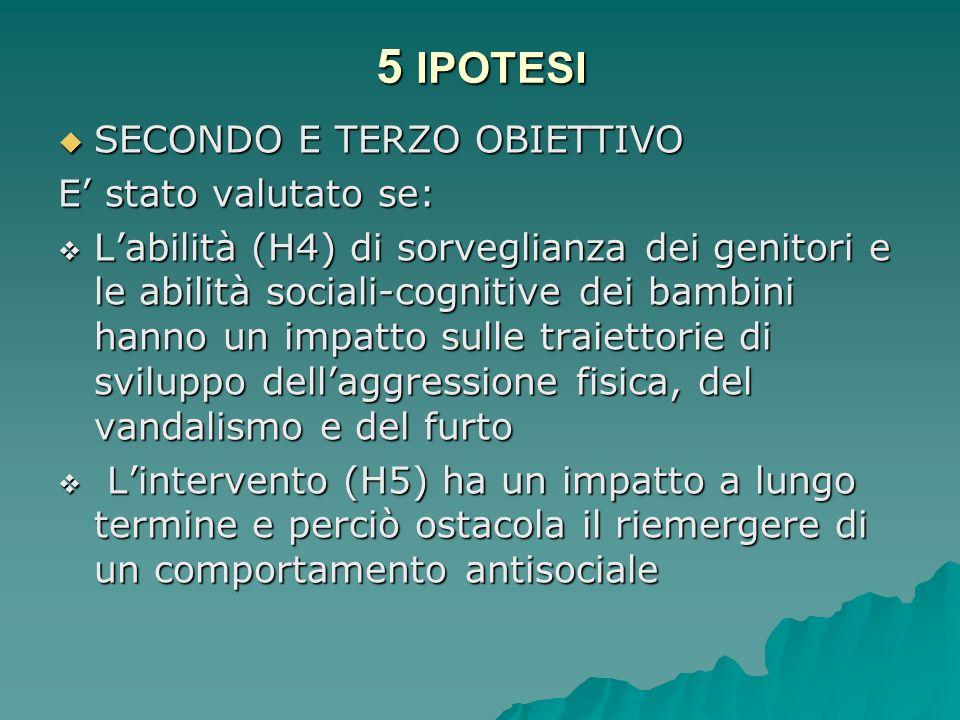 5 IPOTESI SECONDO E TERZO OBIETTIVO SECONDO E TERZO OBIETTIVO E stato valutato se: Labilità (H4) di sorveglianza dei genitori e le abilità sociali-cog