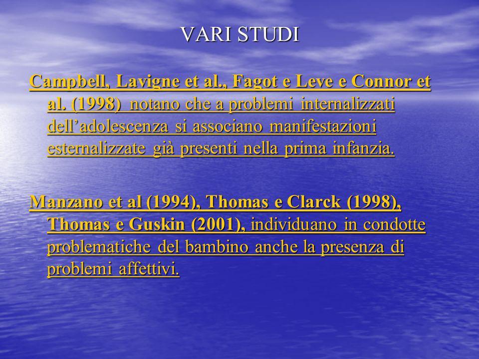 Articoli esaminati: Troubles du comportament entre 18 et 36 mesi: sintomatologie et psicopatologie associeés (2005) di A.