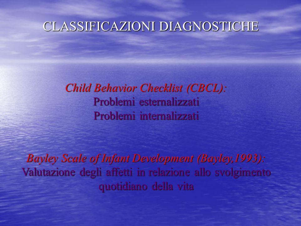 Child Behavior Checklist (CBCL): Problemi esternalizzati Problemi internalizzati Bayley Scale of Infant Development (Bayley,1993): Valutazione degli a