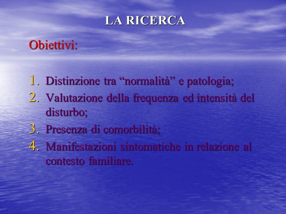 LA RICERCA Obiettivi: 1. Distinzione tra normalità e patologia; 2. Valutazione della frequenza ed intensità del disturbo; 3. Presenza di comorbilità;