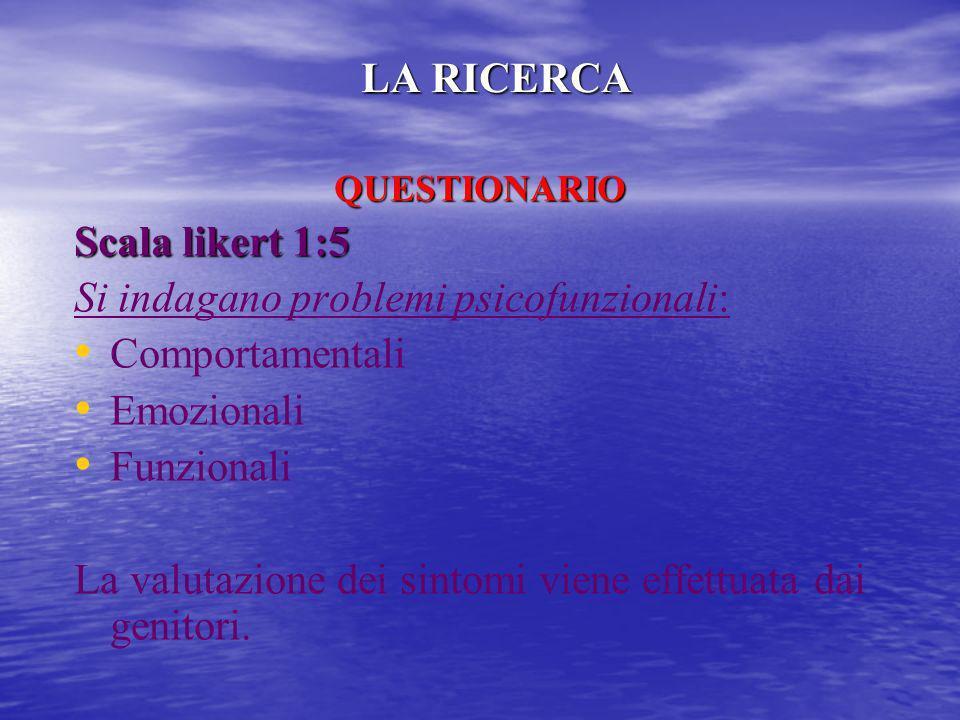 LA RICERCA QUESTIONARIO Scala likert 1:5 Si indagano problemi psicofunzionali: Comportamentali Emozionali Funzionali La valutazione dei sintomi viene