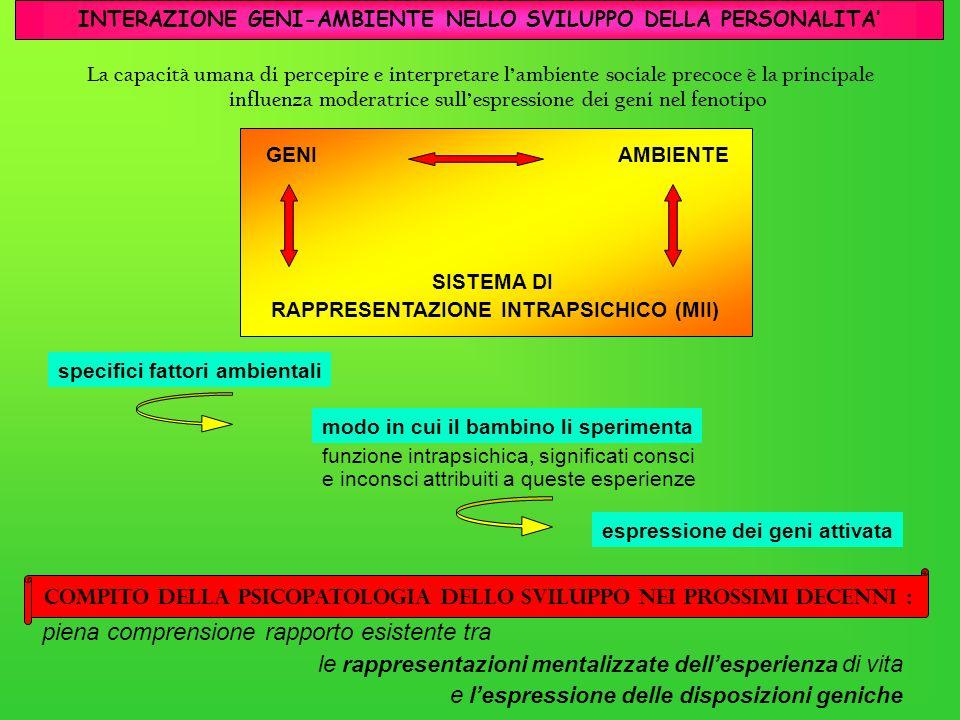 La capacità umana di percepire e interpretare lambiente sociale precoce è la principale influenza moderatrice sullespressione dei geni nel fenotipo GE