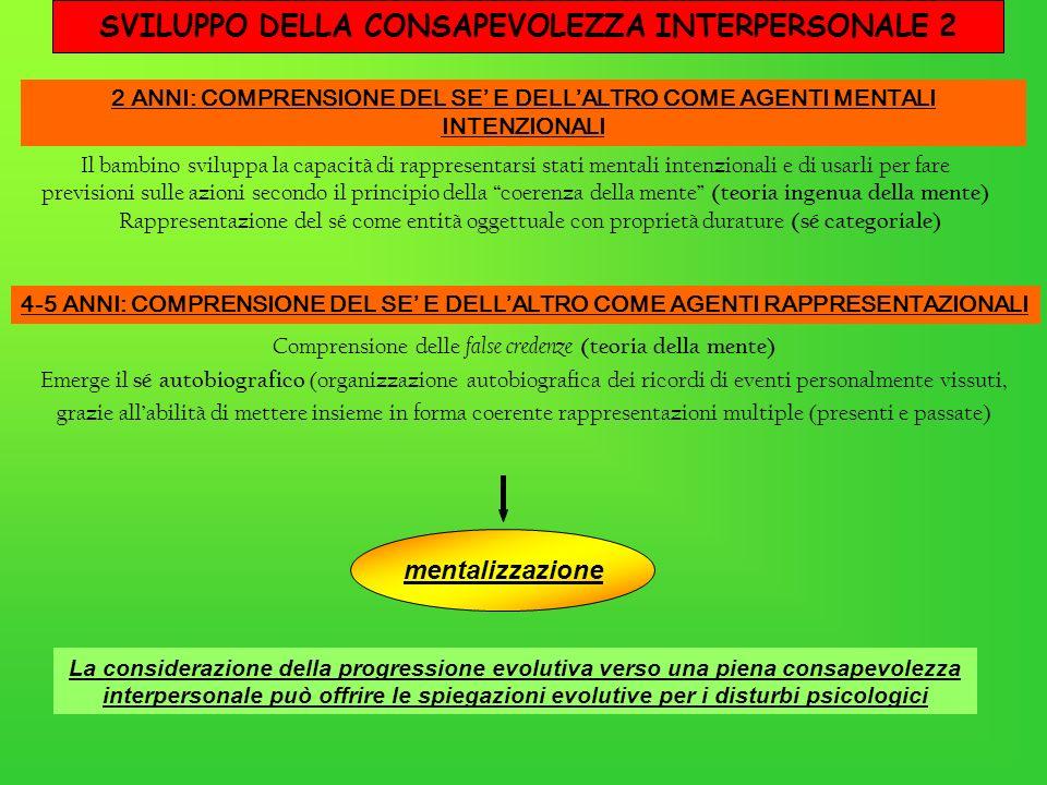 SVILUPPO DELLA CONSAPEVOLEZZA INTERPERSONALE 2 Comprensione delle false credenze (teoria della mente) Emerge il sé autobiografico (organizzazione auto