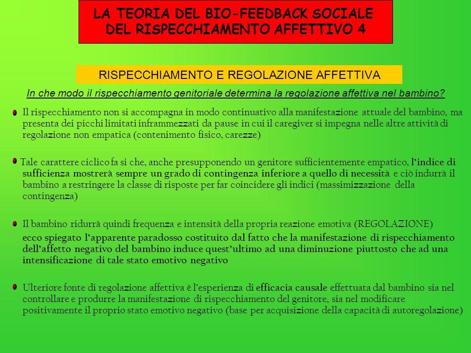 LA TEORIA DEL BIO-FEEDBACK SOCIALE DEL RISPECCHIAMENTO AFFETTIVO 4 Il rispecchiamento non si accompagna in modo continuativo alla manifestazione attua