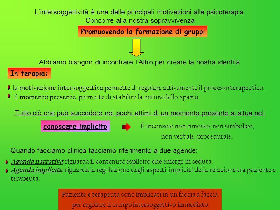 Lintersoggettività è una delle principali motivazioni alla psicoterapia. Concorre alla nostra sopravvivenza la motivazione intersoggettiva permette di