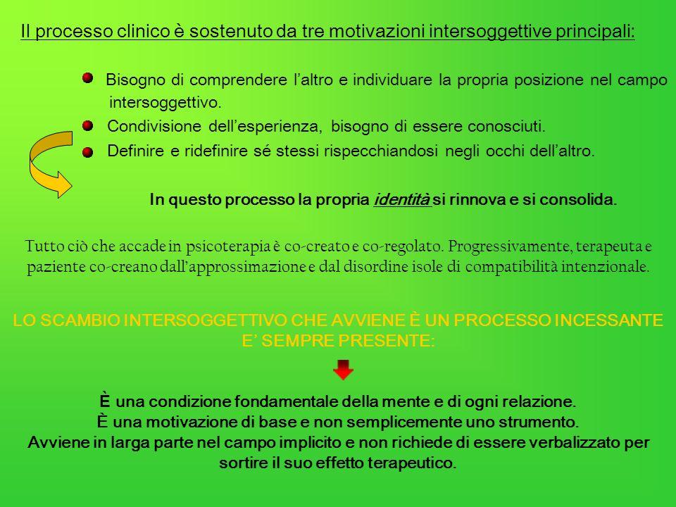 Il processo clinico è sostenuto da tre motivazioni intersoggettive principali: Bisogno di comprendere laltro e individuare la propria posizione nel ca