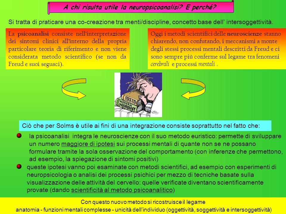 Le componenti funzionali del processo onirico sono 6 (Solms, 1997) : ZONA CEREBRALE COINVOLTA SINTOMI ASSOCIATI ALLA LESIONE CONSEGUENZE A LIVELLO MENTALE Lobo parietale Inferiore sinistro perdita dellattività onirica disorientamento agnosia digitale INCAPACITA DI RAPPRESENTARE SIMBOLICAMENTE LINFORMAZIONE PERCETTIVA Lobo parietale inferiore destro perdita dellattività onirica deficit di memoria INCAPACITA DI RAPPRESENTARE LINFORMAZIONE VISUOSPAZIALE NELLA MENTE Regione frontale ventromesiale perdita dellattività onirica adinamia PERDITA DELLA MOTIVAZIONE SPONTANEA Regione frontale limbica attività onirica intatta perdita della capacità di distinguere tra i propri sogni e le esperienze reali anosognosia eminegligenza spaziale unilaterale DISTURBI NELLESAME DI REALTA Regione temporo-occipitale attività onirica intatta deficit di alcuni aspetti della capacità immaginativa INCAPACITA DI RAPPRESENTARSI CONCRETAMENTE LE INFORMAZIONI PERCETTIVE VISIVE Regione limbica temporale incubi stereotipati ricorrenti (anche durante la veglia) epilessia parziale MANCANZA DEL LIVELLO DI ATTIVAZIONE AFFETTIVA Ciascuna regione contribuisce al processo complessivo del sognare LA FUNZIONE del sogno però NON PUÒ ESSERE LOCALIZZATA ALLINTERNO DI NESSUNA DI QUESTE ZONE CEREBRALI perché tutte sono coinvolte in un processo DINAMICO che si svolge TRA le diverse componenti funzionali UNA FUNZIONE MENTALE COMPLESSA : IL SOGNO