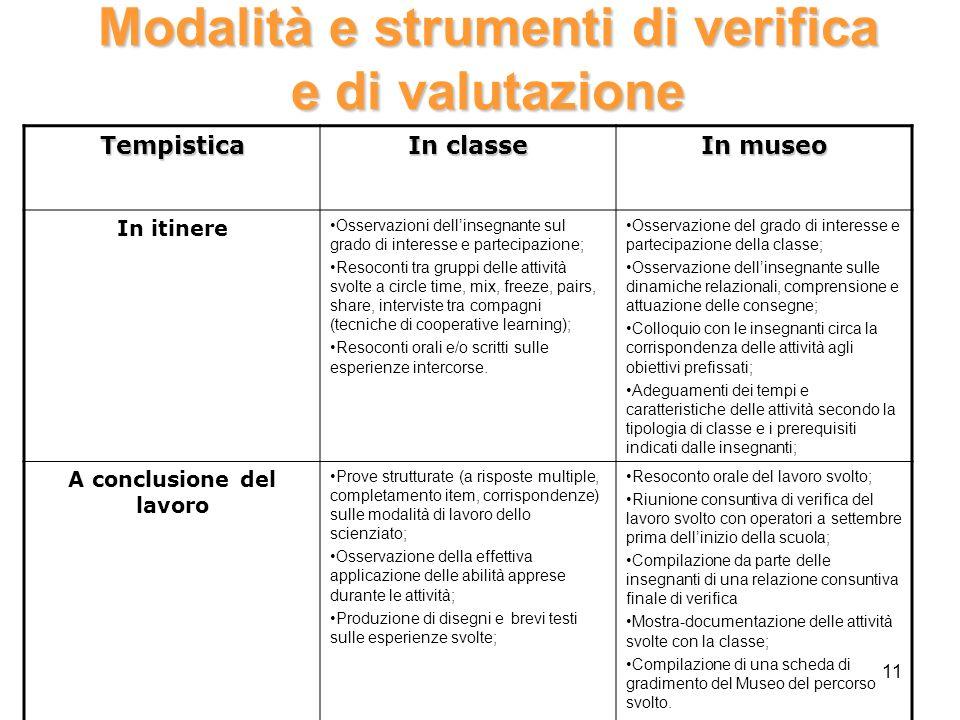 11 Modalità e strumenti di verifica e di valutazione Tempistica In classe In museo In itinere Osservazioni dellinsegnante sul grado di interesse e par