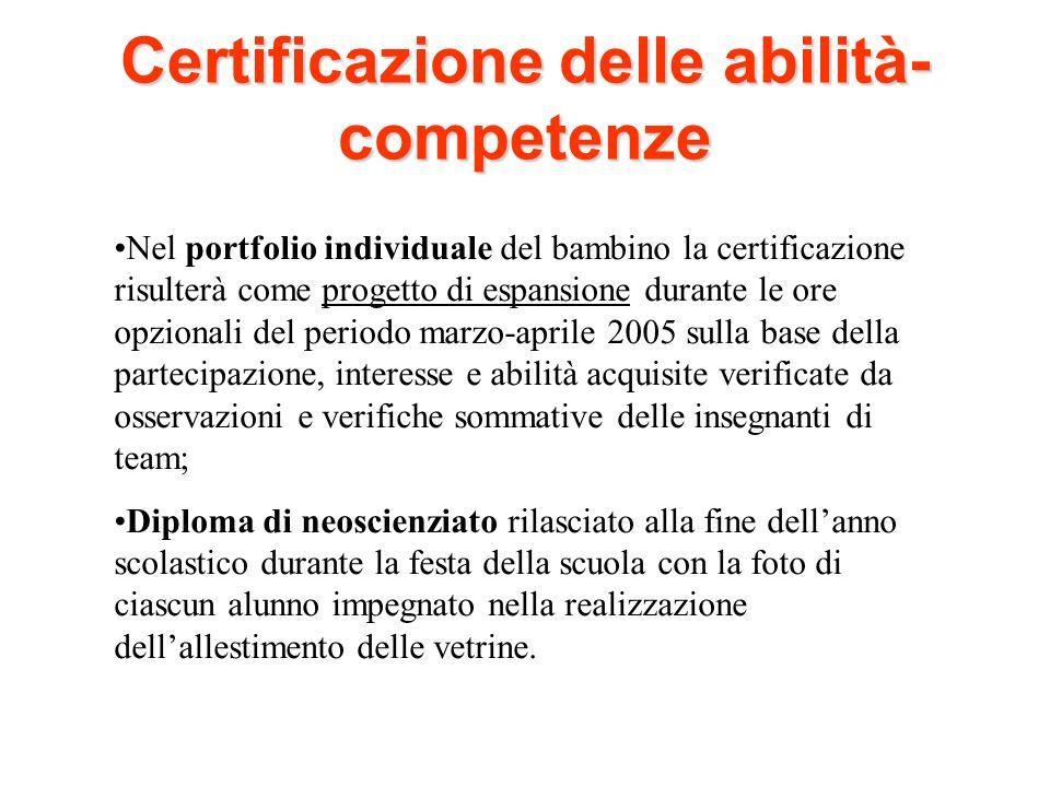 Certificazione delle abilità- competenze Nel portfolio individuale del bambino la certificazione risulterà come progetto di espansione durante le ore