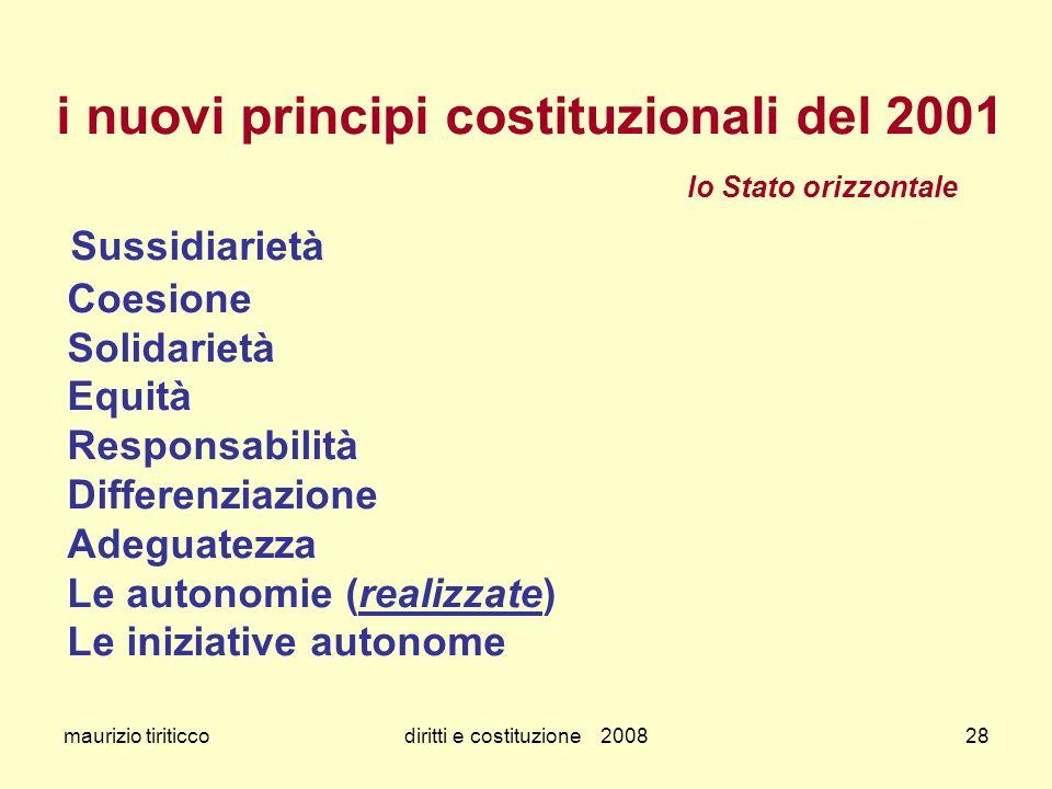 maurizio tiriticcodiritti e costituzione 200828 i nuovi principi costituzionali del 2001 lo Stato orizzontale Sussidiarietà Coesione Solidarietà Equit
