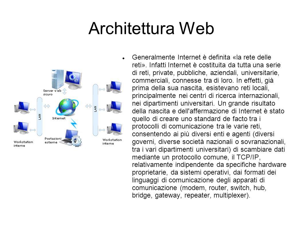 Architettura Web Generalmente Internet è definita «la rete delle reti». Infatti Internet è costituita da tutta una serie di reti, private, pubbliche,