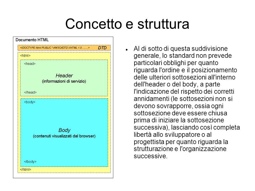 Concetto e struttura Al di sotto di questa suddivisione generale, lo standard non prevede particolari obblighi per quanto riguarda l'ordine e il posiz