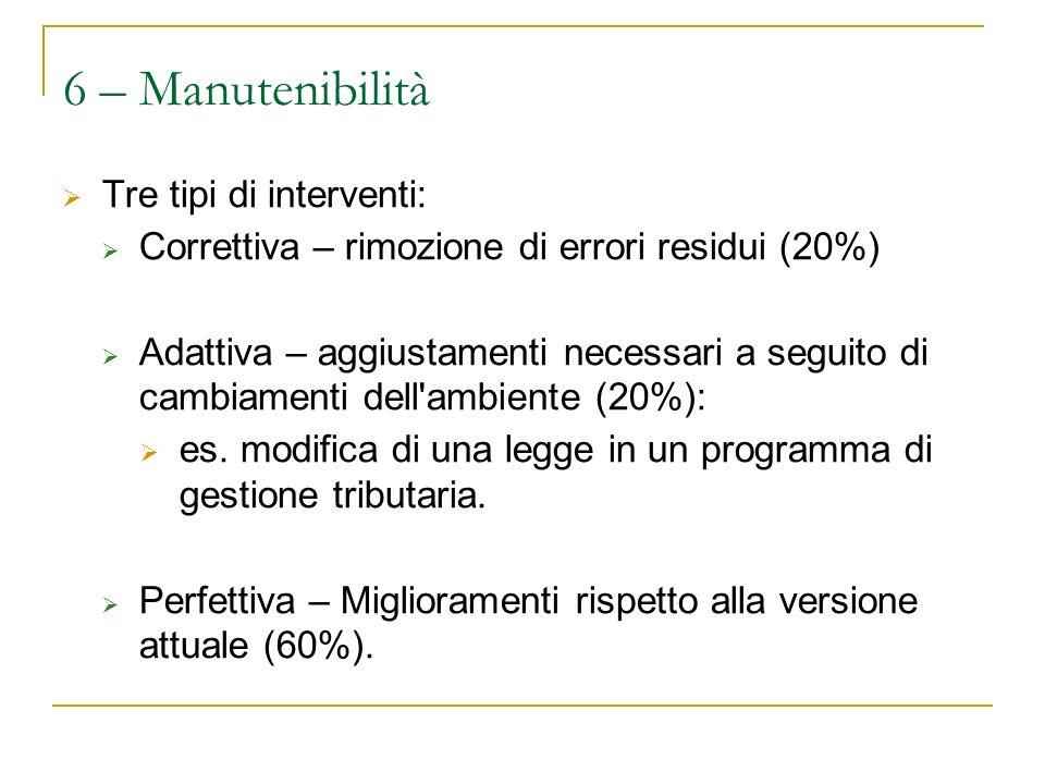 6 – Manutenibilità Tre tipi di interventi: Correttiva – rimozione di errori residui (20%) Adattiva – aggiustamenti necessari a seguito di cambiamenti dell ambiente (20%): es.