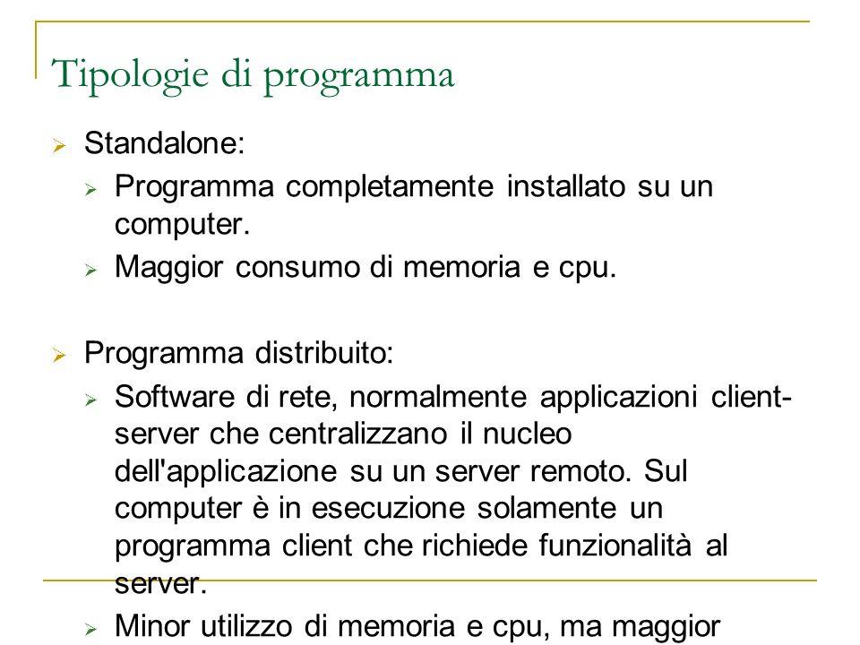 Tipologie di programma Standalone: Programma completamente installato su un computer.