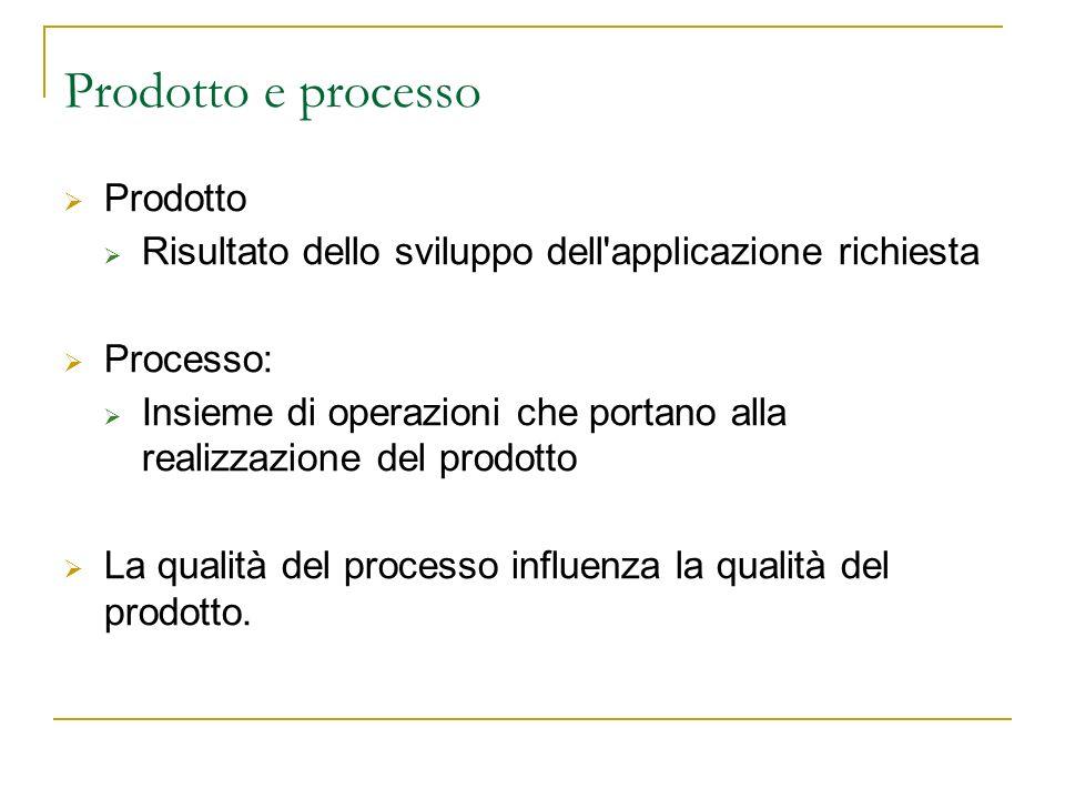 Prodotto e processo Prodotto Risultato dello sviluppo dell applicazione richiesta Processo: Insieme di operazioni che portano alla realizzazione del prodotto La qualità del processo influenza la qualità del prodotto.