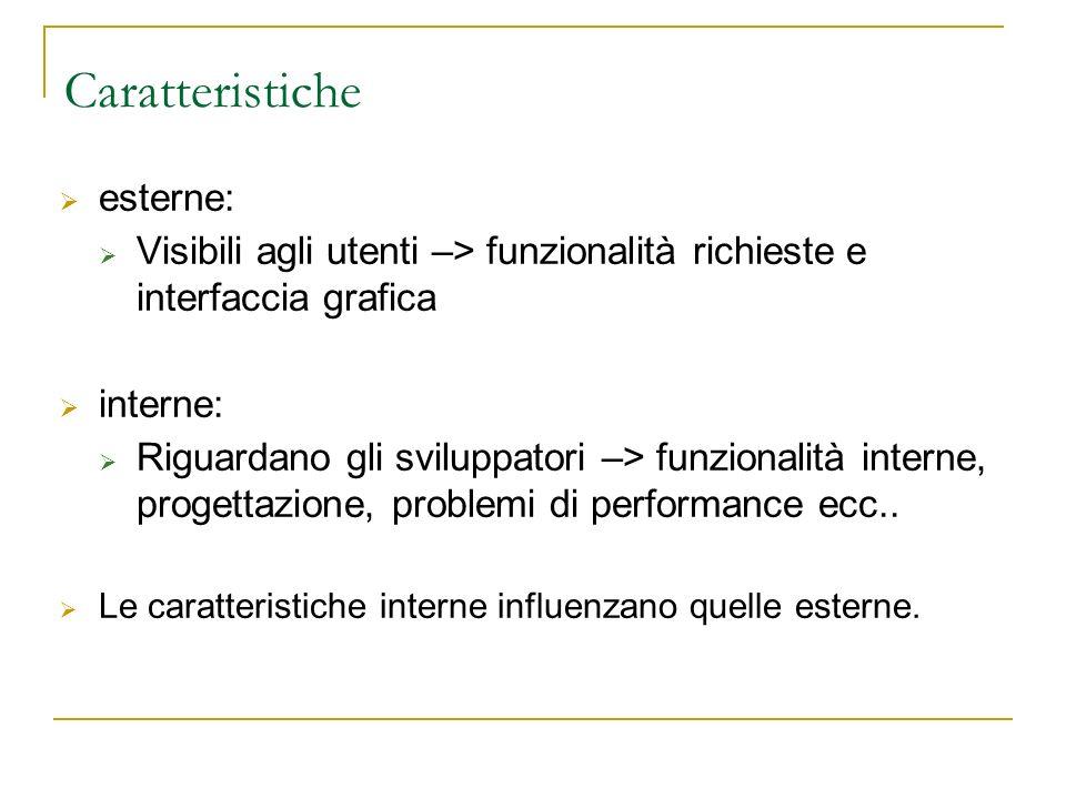 Caratteristiche esterne: Visibili agli utenti –> funzionalità richieste e interfaccia grafica interne: Riguardano gli sviluppatori –> funzionalità interne, progettazione, problemi di performance ecc..